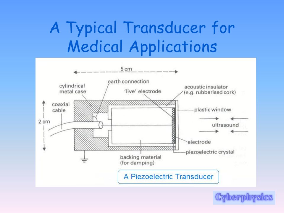 A Typical Transducer for Medical Applications