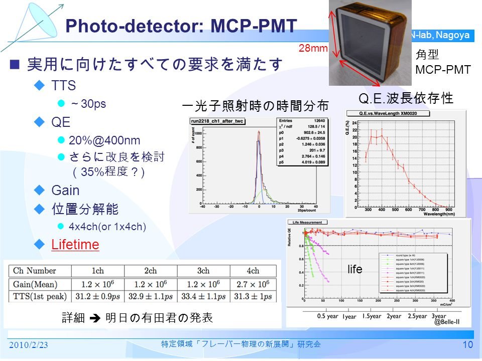 TOP group, N-lab, Nagoya Photo-detector: MCP-PMT 実用に向けたすべての要求を満たす  TTS ~ 30ps  QE 20%@400nm さらに改良を検討 ( 35% 程度? )  Gain  位置分解能 4x4ch(or 1x4ch)  Lifetime 2010/2/2310 特定領域「フレーバー物理の新展開」研究会 詳細  明日の有田君の発表 一光子照射時の時間分布 Q.E.