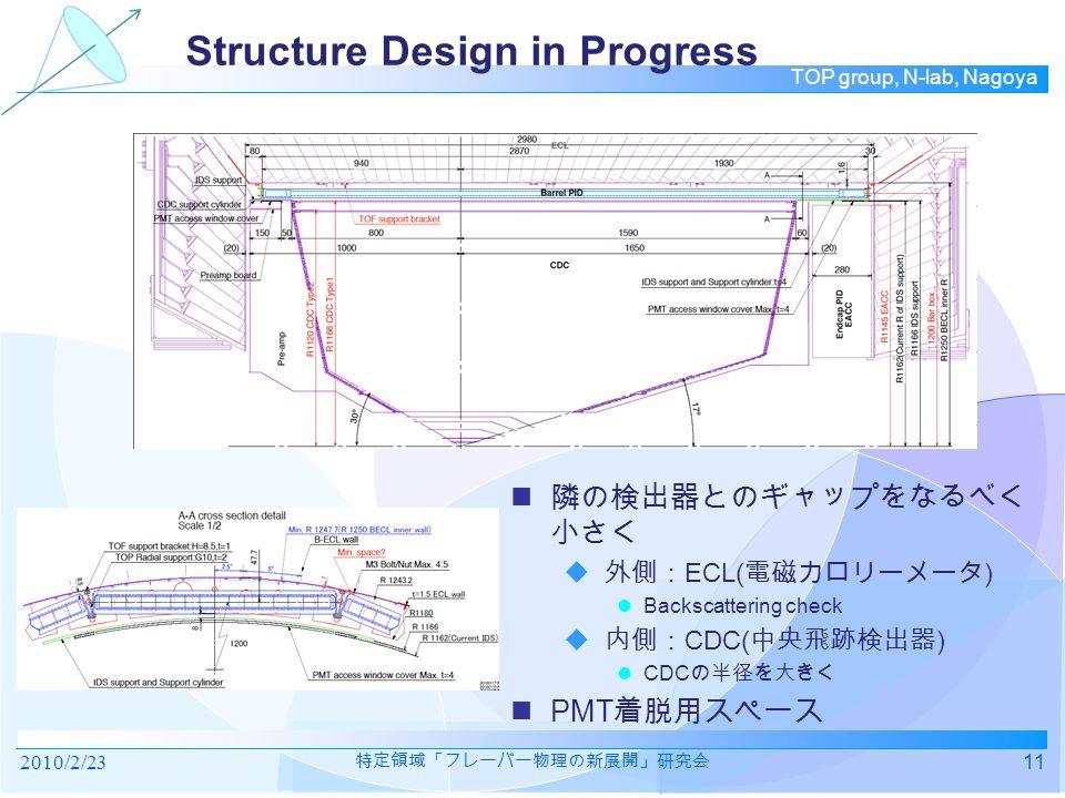 TOP group, N-lab, Nagoya Structure Design in Progress 隣の検出器とのギャップをなるべく 小さく  外側: ECL( 電磁カロリーメータ ) Backscattering check  内側: CDC( 中央飛跡検出器 ) CDC の半径を大きく PMT 着脱用スペース 2010/2/2311 特定領域「フレーバー物理の新展開」研究会