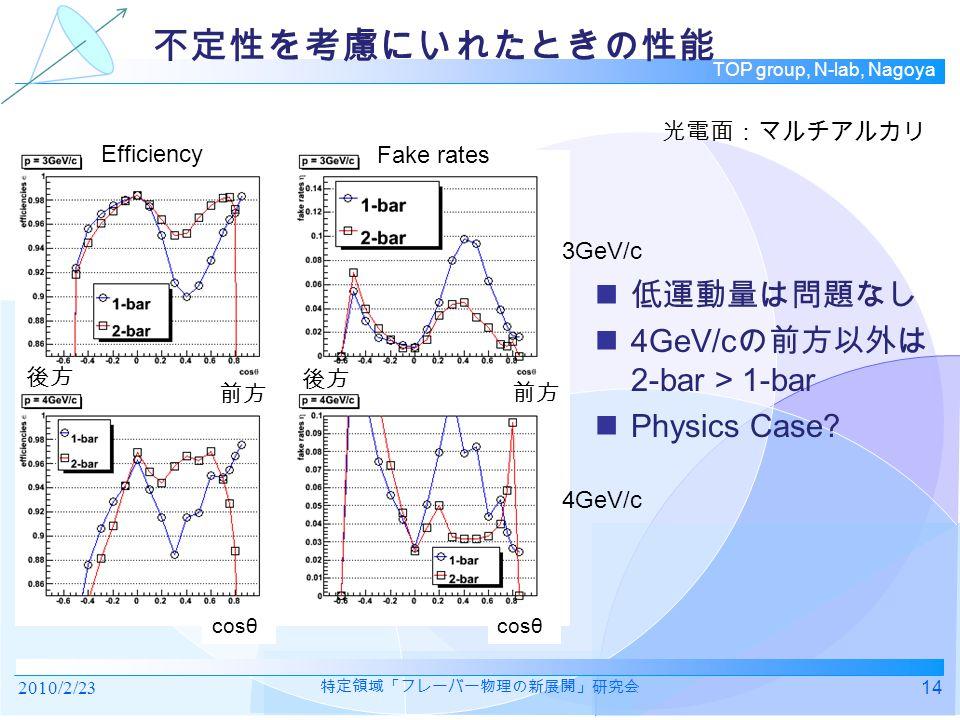 TOP group, N-lab, Nagoya 不定性を考慮にいれたときの性能 低運動量は問題なし 4GeV/c の前方以外は 2-bar > 1-bar Physics Case.