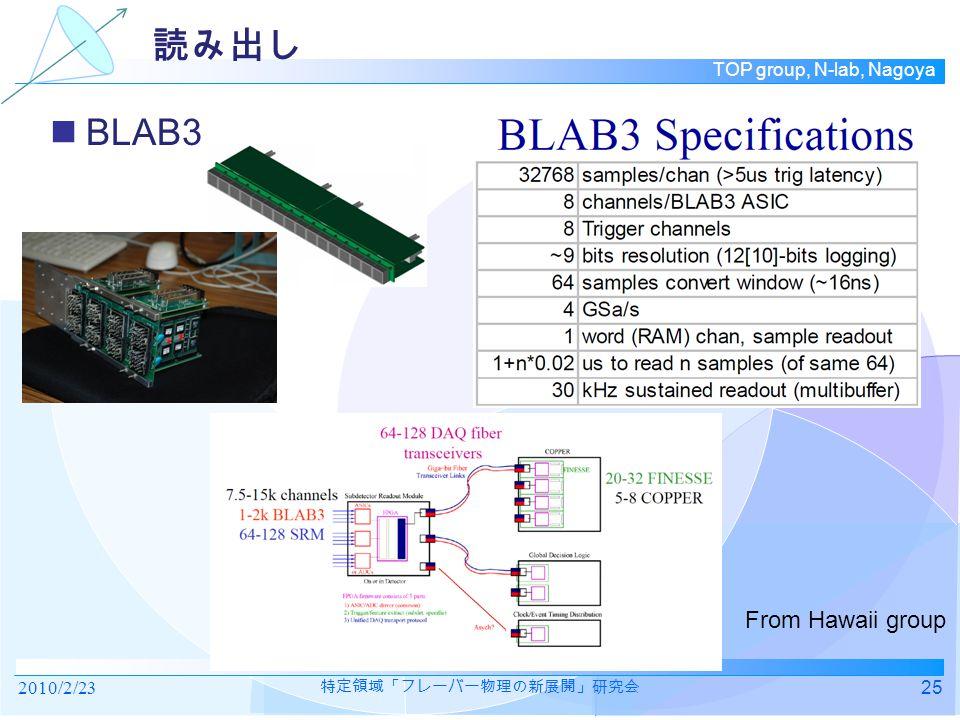 TOP group, N-lab, Nagoya BLAB3 2010/2/2325 特定領域「フレーバー物理の新展開」研究会 読み出し From Hawaii group