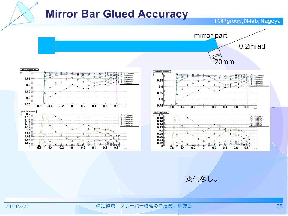 TOP group, N-lab, Nagoya Mirror Bar Glued Accuracy 2010/2/2328 特定領域「フレーバー物理の新展開」研究会 0.2mrad mirror part 20mm 変化なし。