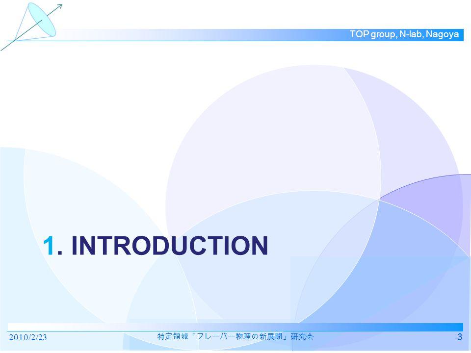 TOP group, N-lab, Nagoya Belle Experiment Our target of development : Belle-II experiment 2010/2/234 特定領域「フレーバー物理の新展開」研究会 Belle detector Higher statistics : Higher luminosity ×~50 B-factory ⇒ Super B-factory Higher accuracy : Belle detector upgrade & e + e - asymmetric collision e + : 3.5GeV e - : 8.0GeV e + e - → Υ(4S) → BB π/K ID is key device for flavor tag