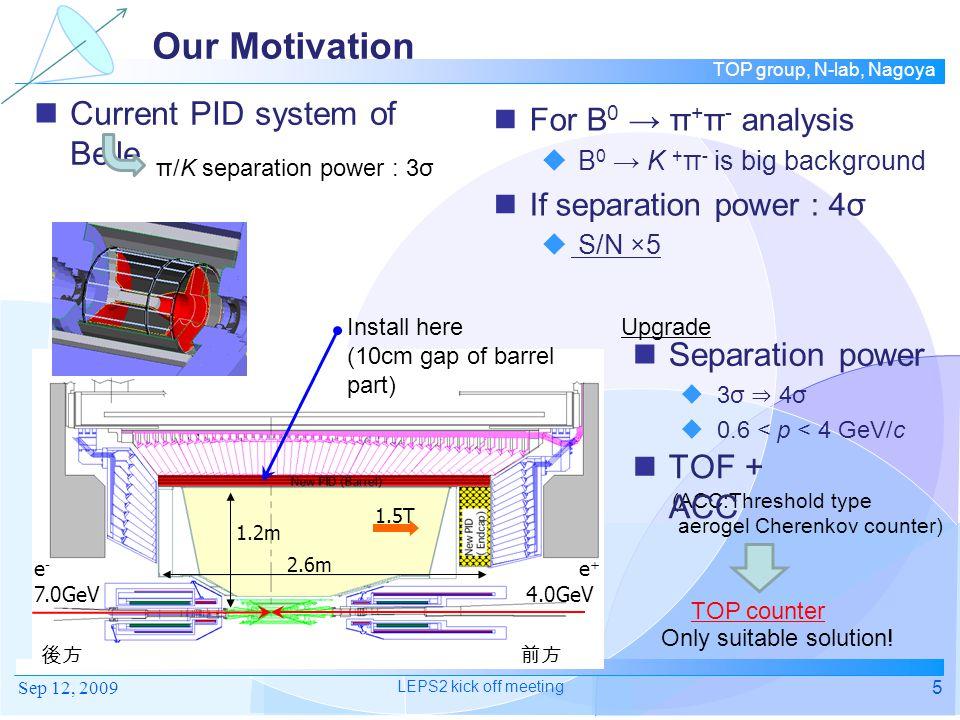 TOP group, N-lab, Nagoya Robustness to tracking resolution No t 0 jitter 2-bar > 1-bar 1-bar は伝播距離が長い 角度不定性の影響大 2010/2/2316 特定領域「フレーバー物理の新展開」研究会 cosθ Efficiency Fake rates 前方 後方 前方 後方