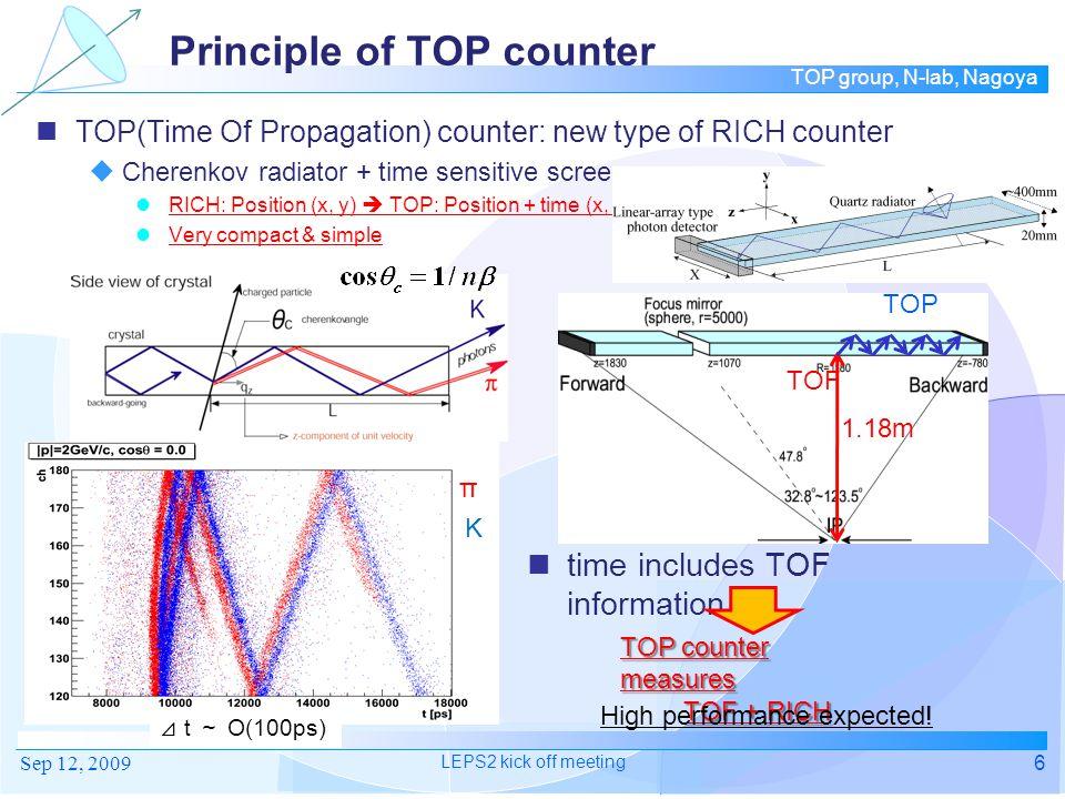TOP group, N-lab, Nagoya Expected Performance 2010/2/237 特定領域「フレーバー物理の新展開」研究会 2-bar + focusing mirror, multi-alkali photo-cathode 4σ separation up to 4GeV/c <3% fake rates in forward region cosθ 前方 後方 cosθ