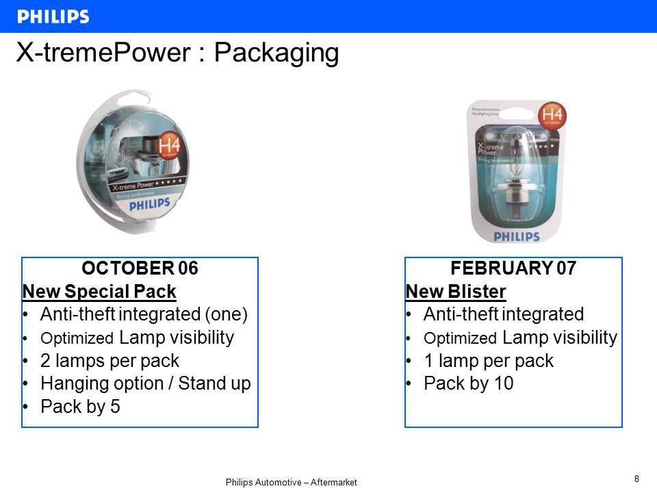 Philips Automotive – Aftermarket 8 X-tremePower : Packaging OCTOBER 06 New Special Pack Anti-theft integrated (one) Optimized Lamp visibility 2 lamps per pack Hanging option / Stand up Pack by 5 FEBRUARY 07 New Blister Anti-theft integrated Optimized Lamp visibility 1 lamp per pack Pack by 10