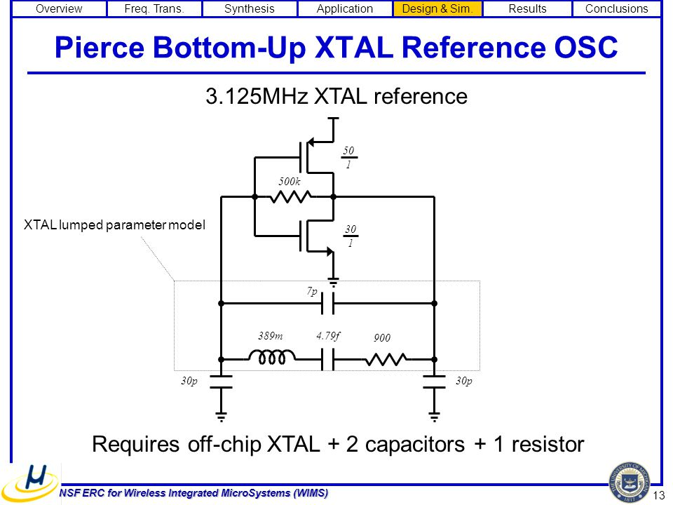 13 NSF ERC for Wireless Integrated MicroSystems (WIMS) Pierce Bottom-Up XTAL Reference OSC 30 1 50 1 389m4.79f 900 30p 7p 500k 3.125MHz XTAL reference Requires off-chip XTAL + 2 capacitors + 1 resistor XTAL lumped parameter model OverviewFreq.