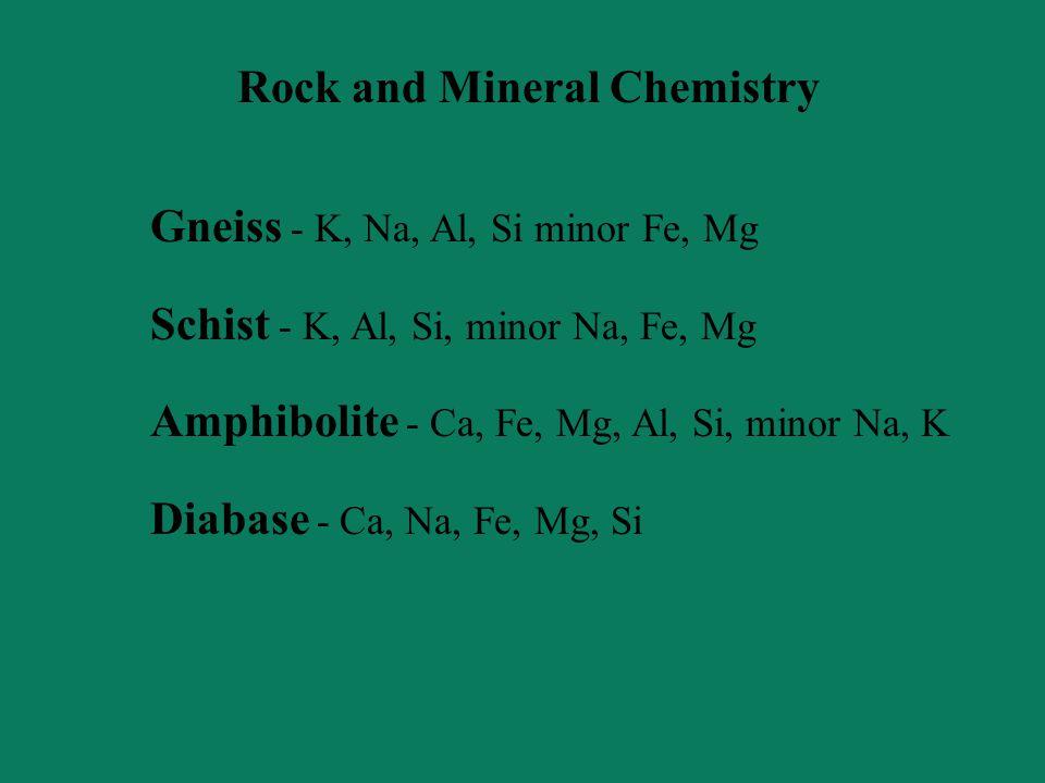 Rock and Mineral Chemistry Gneiss - K, Na, Al, Si minor Fe, Mg Schist - K, Al, Si, minor Na, Fe, Mg Amphibolite - Ca, Fe, Mg, Al, Si, minor Na, K Diabase - Ca, Na, Fe, Mg, Si