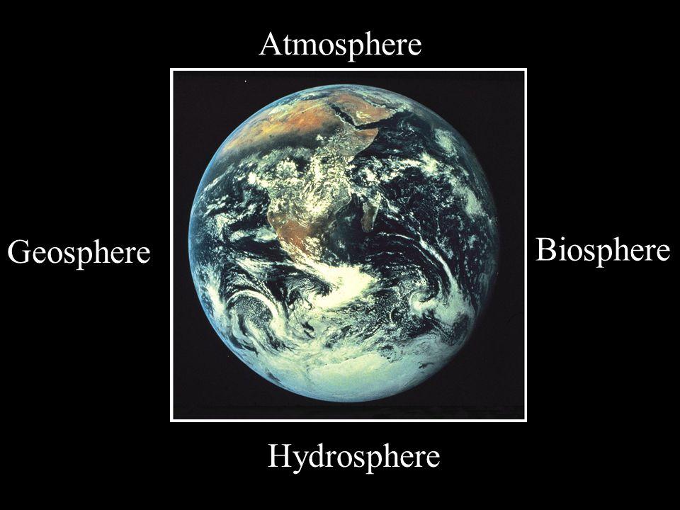 Atmosphere Hydrosphere Geosphere Biosphere