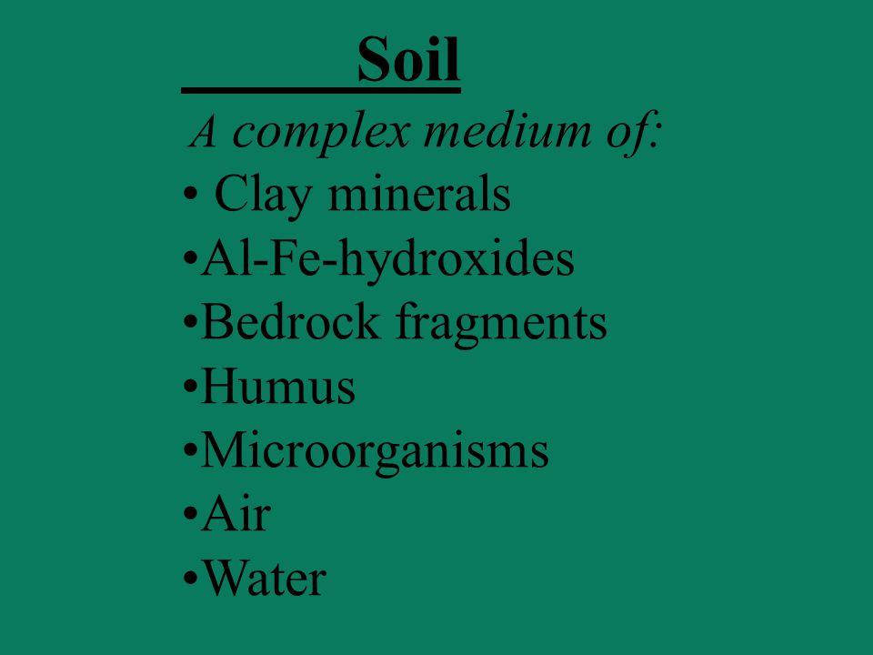 Soil A complex medium of: Clay minerals Al-Fe-hydroxides Bedrock fragments Humus Microorganisms Air Water