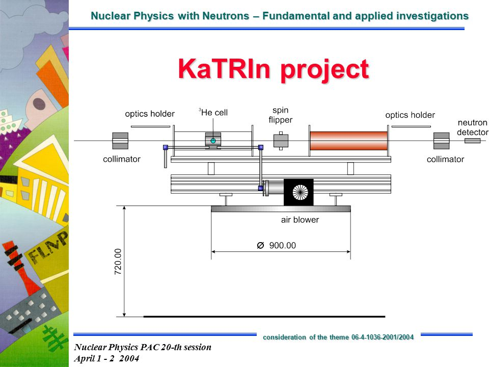 Nuclear Physics PAC 20-th session April 1 - 2 2004 Nuclear Physics with Neutrons – Fundamental and applied investigations consideration of the theme 06-4-1036-2001/2004 KaTRIn project Neutron polarization with quartz cellNeutron polarization with sapphire cell P HE = 54% P HE = 63%