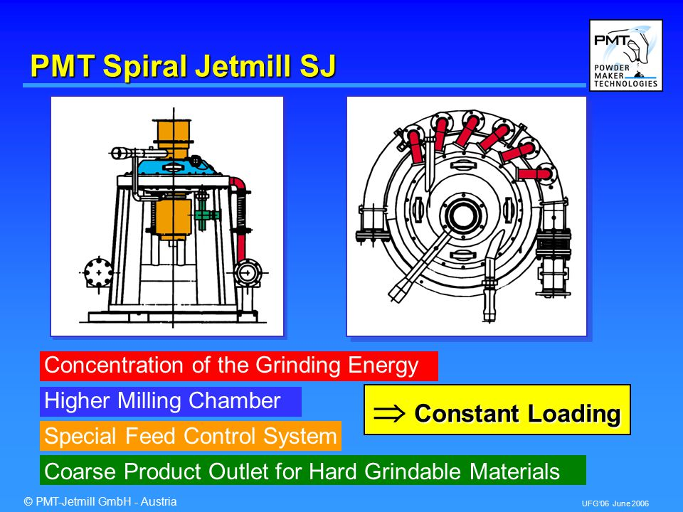 © PMT-Jetmill GmbH - Austria UFG'06 June 2006 PMT Spiral Jetmill SJ Constant Loading  Constant Loading Concentration of the Grinding Energy Higher Milling Chamber Special Feed Control System Coarse Product Outlet for Hard Grindable Materials