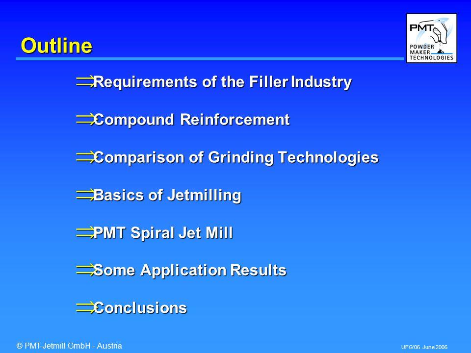 © PMT-Jetmill GmbH - Austria UFG'06 June 2006 Advantages of PMT Jetmill System 1.Exact Top Cut (d 97 ) 2.
