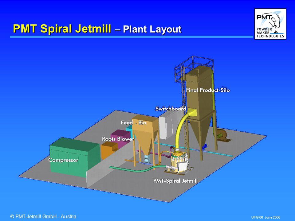 © PMT-Jetmill GmbH - Austria UFG'06 June 2006 PMT Spiral Jetmill – Plant Layout