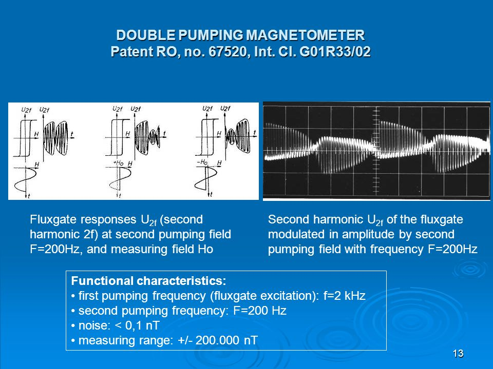 13 DOUBLE PUMPING MAGNETOMETER Patent RO, no. 67520, Int. Cl. G01R33/02 Fluxgate responses U 2f (second harmonic 2f) at second pumping field F=200Hz,