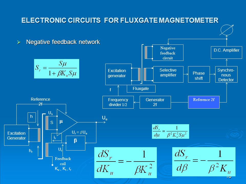 18 ELECTRONIC CIRCUITS FOR FLUXGATE MAGNETOMETER  Negative feedback network Fluxgate Reference 2f Frequency divider 1/2 Synchro- nous Detector Phase