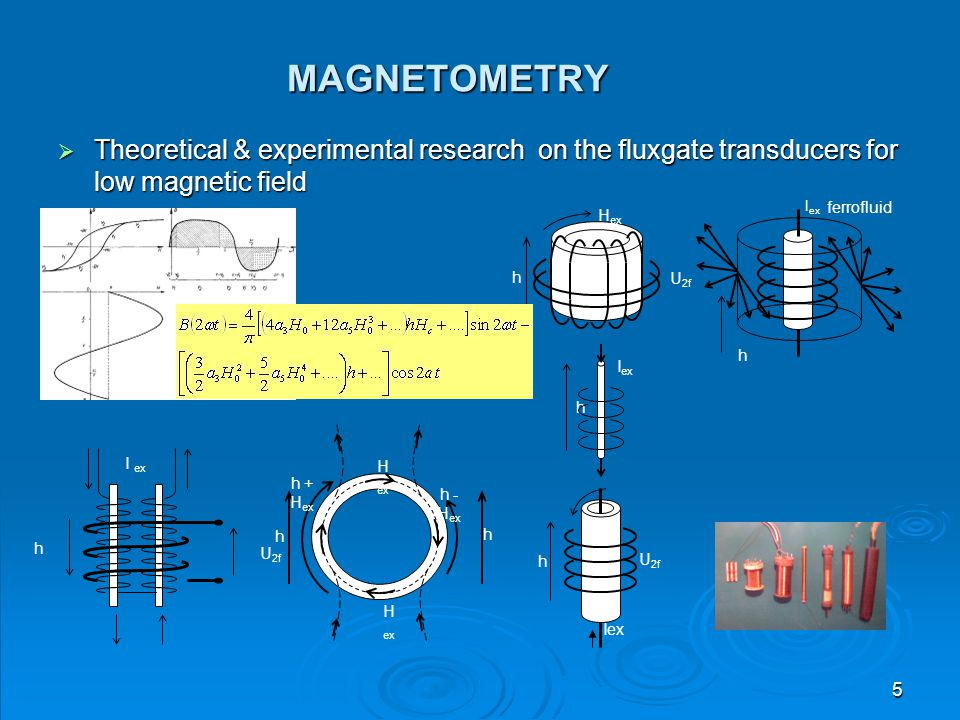 5 MAGNETOMETRY  Theoretical & experimental research on the fluxgate transducers for low magnetic field U 2f h I ex h h H ex h + H ex h - H ex h H ex