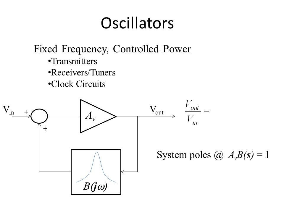 Oscillators Fixed Frequency, Controlled Power Transmitters Receivers/Tuners Clock Circuits AvAv B(j  ) + + V out V in System poles @ A v B(s) = 1