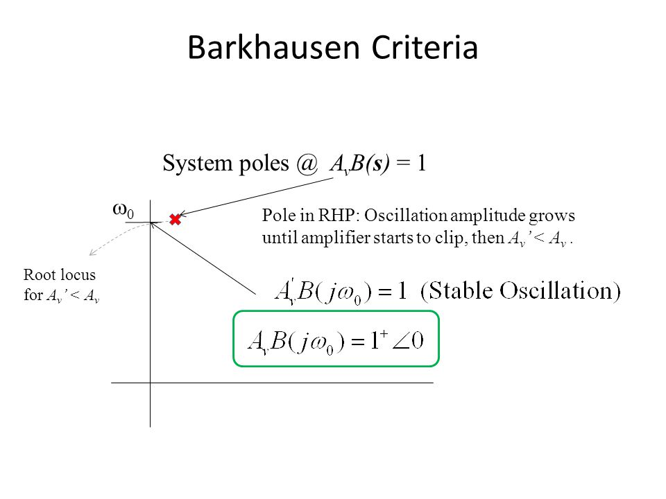 Barkhausen Criteria System poles @ A v B(s) = 1 Pole in RHP: Oscillation amplitude grows until amplifier starts to clip, then A v ' < A v.