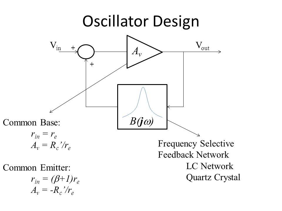 Oscillator Design AvAv B(j  ) + + V out V in Common Base: r in = r e A v = R c '/r e Common Emitter: r in = (  +1)r e A v = -R c '/r e Frequency Selective Feedback Network LC Network Quartz Crystal