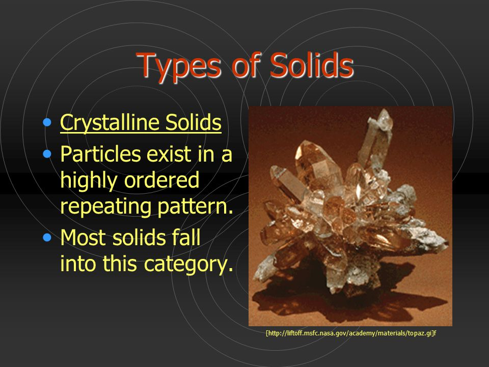 Types of Solids Crystalline Solids Particles exist in a highly ordered repeating pattern.