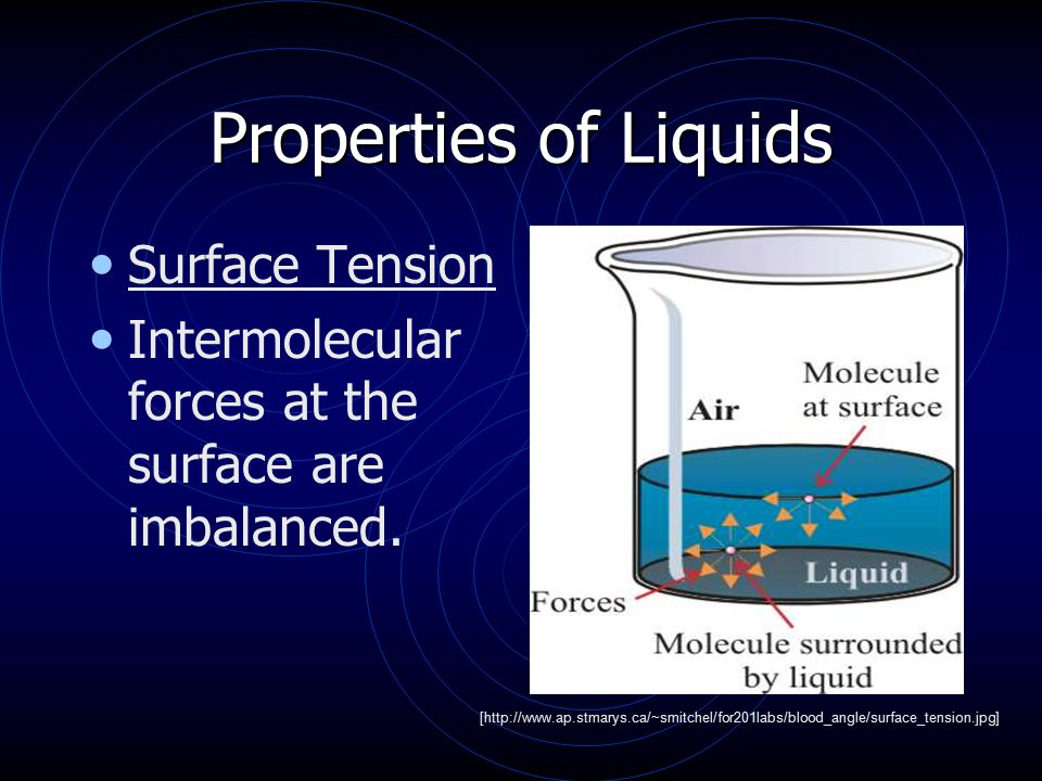 Bonding In Solids Covalent-Network Solids Covalent bonds form a network throughout the entire substance.