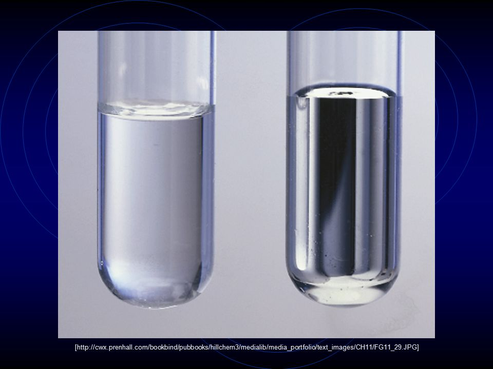 Properties of Liquids Viscosity Friction between molecules that causes them to resist motion.