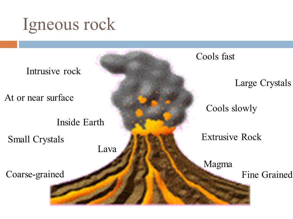 Igneous rock Intrusive rock Magma Lava Extrusive Rock Small Crystals Large Crystals Inside Earth At or near surface Fine Grained Coarse-grained Cools fast Cools slowly