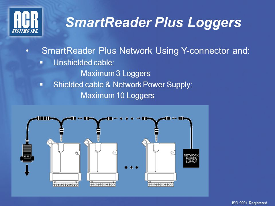 Owl Loggers ISO 9001 Registered Different modules are available to measure and record: –Temperature –AC Current –DC Current –DC Voltage Features: –8 Bit A/D Converter –Single Channel, Configurable –Quartz Crystal Clock –Optical Data Transfer –Lithium Battery