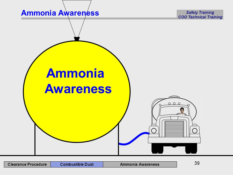 Ammonia Awareness Combustible Dust Clearance Procedure Safety Training COO Technical Training 39 Ammonia Awareness