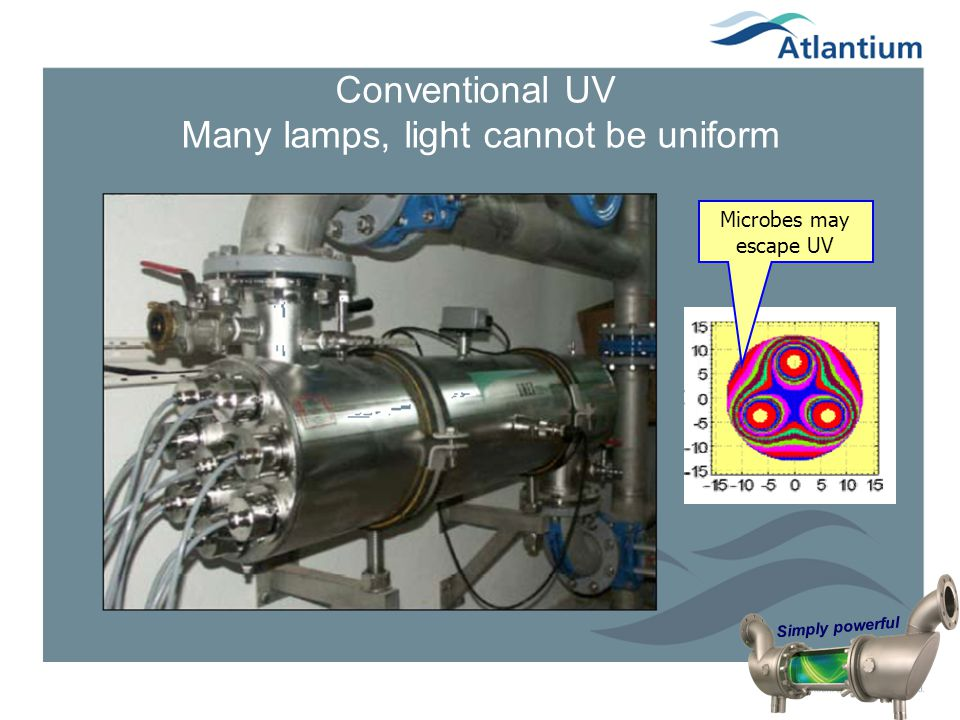 Simply powerful Conventional UV Many lamps, light cannot be uniform Microbes may escape UV