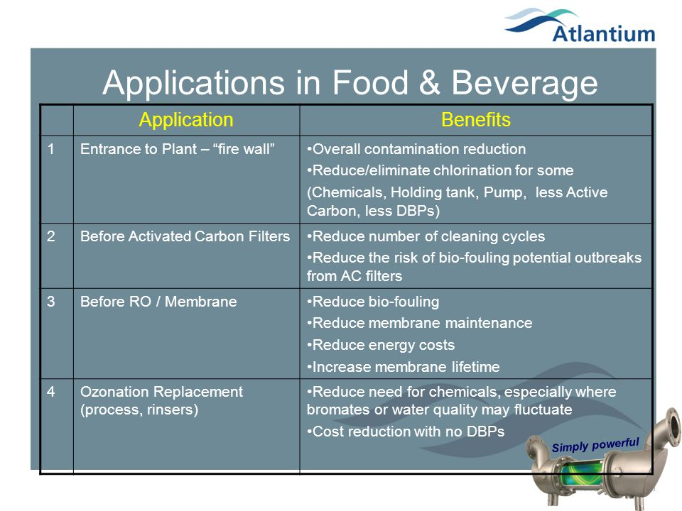 Applications in Food & Beverage BenefitsApplication Overall contamination reduction Reduce/eliminate chlorination for some (Chemicals, Holding tank, P