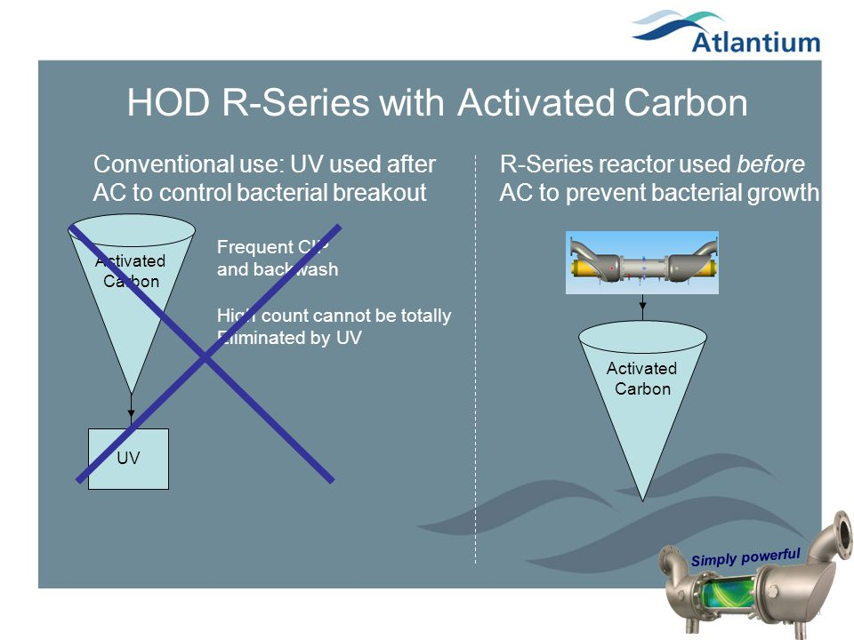Simply powerful HOD R-Series with Activated Carbon Activated Carbon UV Conventional use: UV used after AC to control bacterial breakout Activated Carb