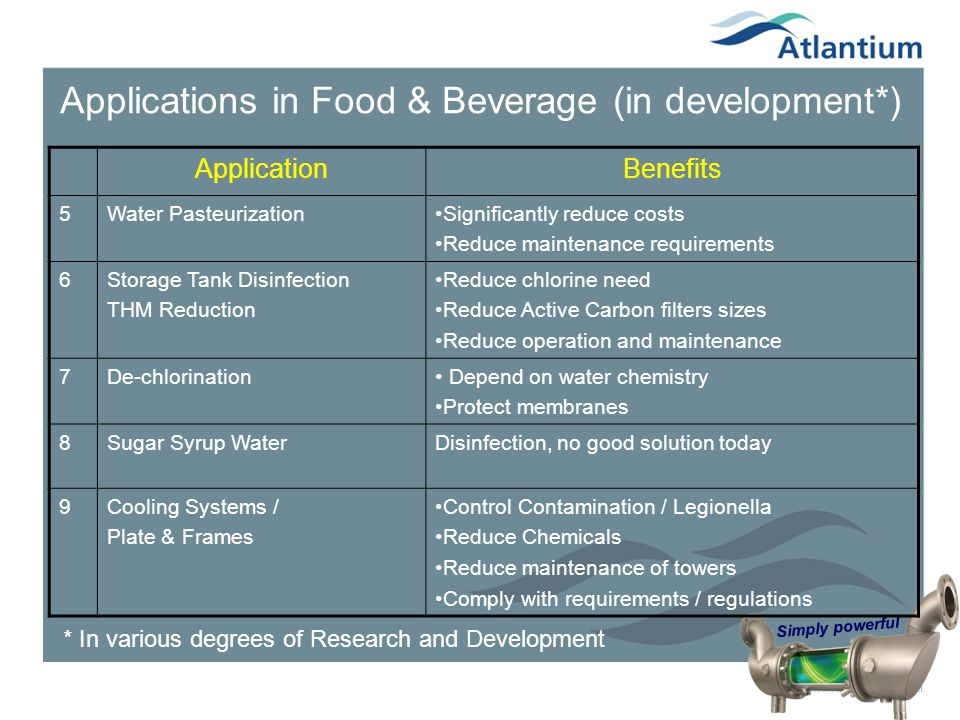 Simply powerful Applications in Food & Beverage (in development*) BenefitsApplication Significantly reduce costs Reduce maintenance requirements Water