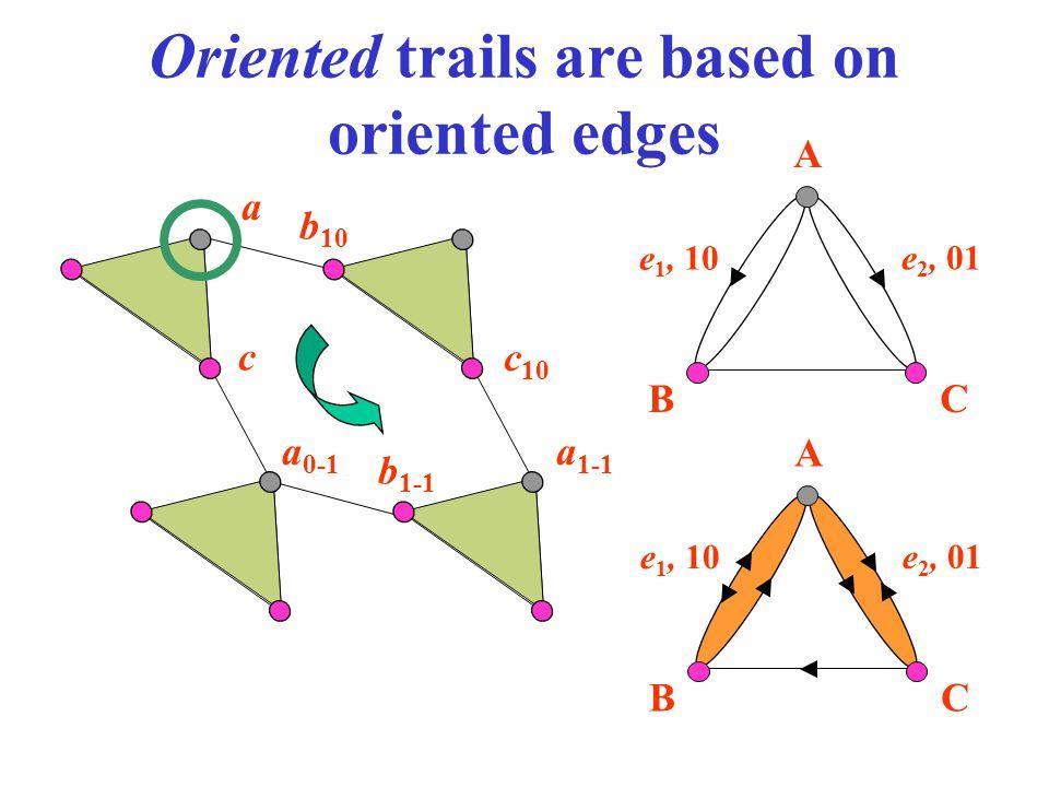 Oriented trails are based on oriented edges e 1, 10 e 2, 01 A BC a b 10 c a 0-1 b 1-1 a 1-1 c 10 e 1, 10 e 2, 01 A BC