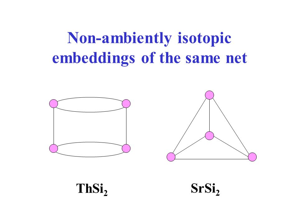 Non-ambiently isotopic embeddings of the same net ThSi 2 SrSi 2
