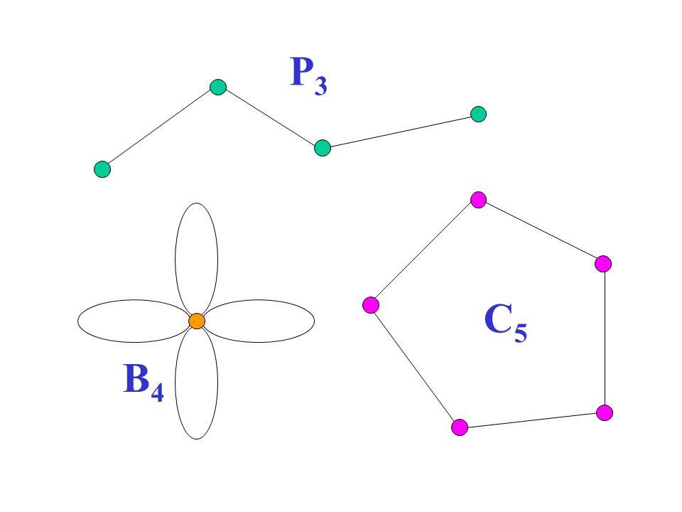 C5C5 P3P3 B4B4