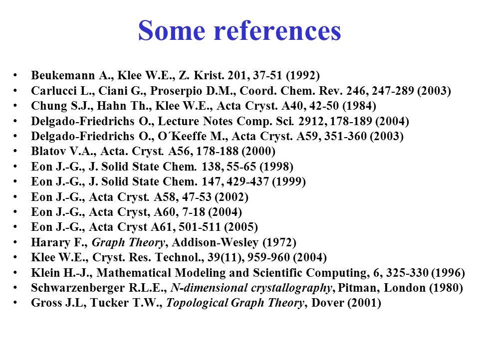 Some references Beukemann A., Klee W.E., Z. Krist. 201, 37-51 (1992) Carlucci L., Ciani G., Proserpio D.M., Coord. Chem. Rev. 246, 247-289 (2003) Chun