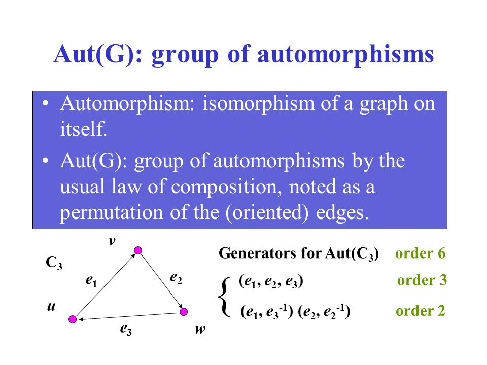 Aut(G): group of automorphisms Automorphism: isomorphism of a graph on itself. Aut(G): group of automorphisms by the usual law of composition, noted a