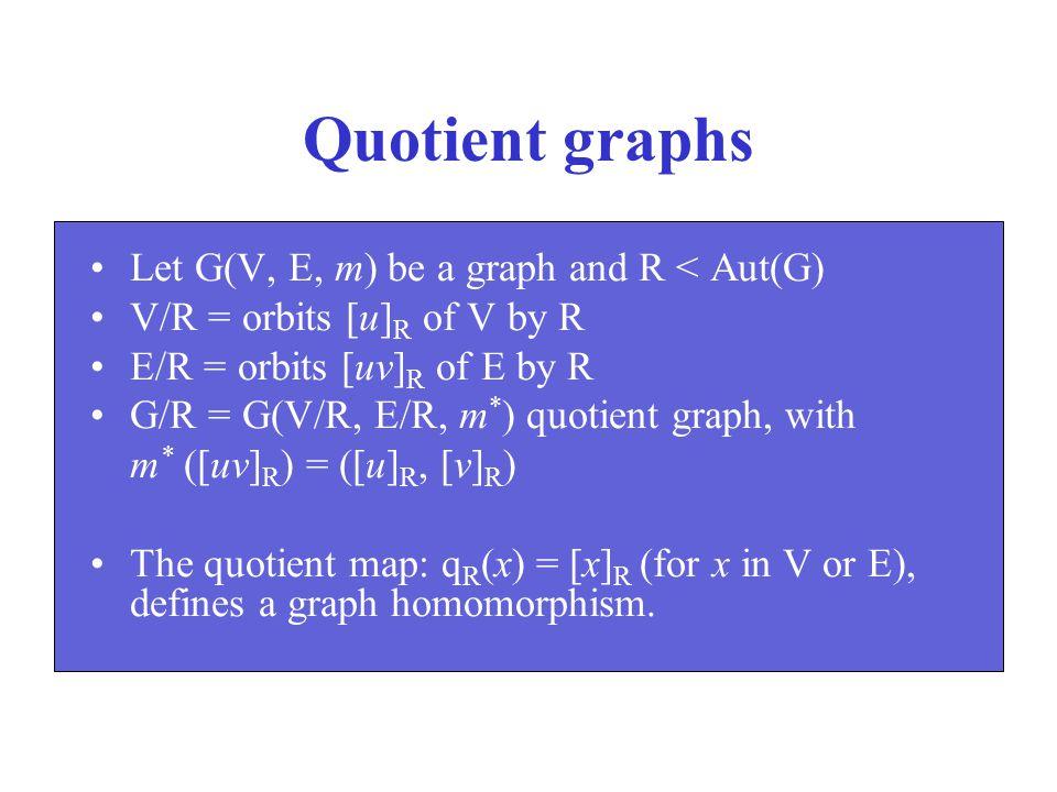Quotient graphs Let G(V, E, m) be a graph and R < Aut(G) V/R = orbits [u] R of V by R E/R = orbits [uv] R of E by R G/R = G(V/R, E/R, m * ) quotient g