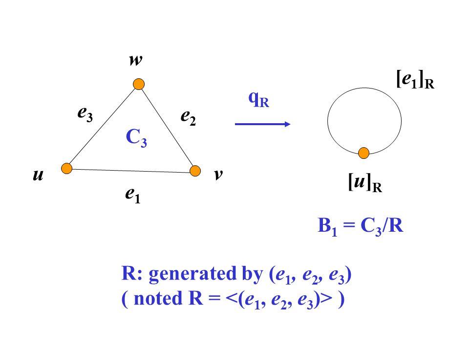 e3e3 e1e1 e2e2 u v w R: generated by (e 1, e 2, e 3 ) ( noted R = ) C3C3 [u]R[u]R [e1]R[e1]R B 1 = C 3 /R qRqR