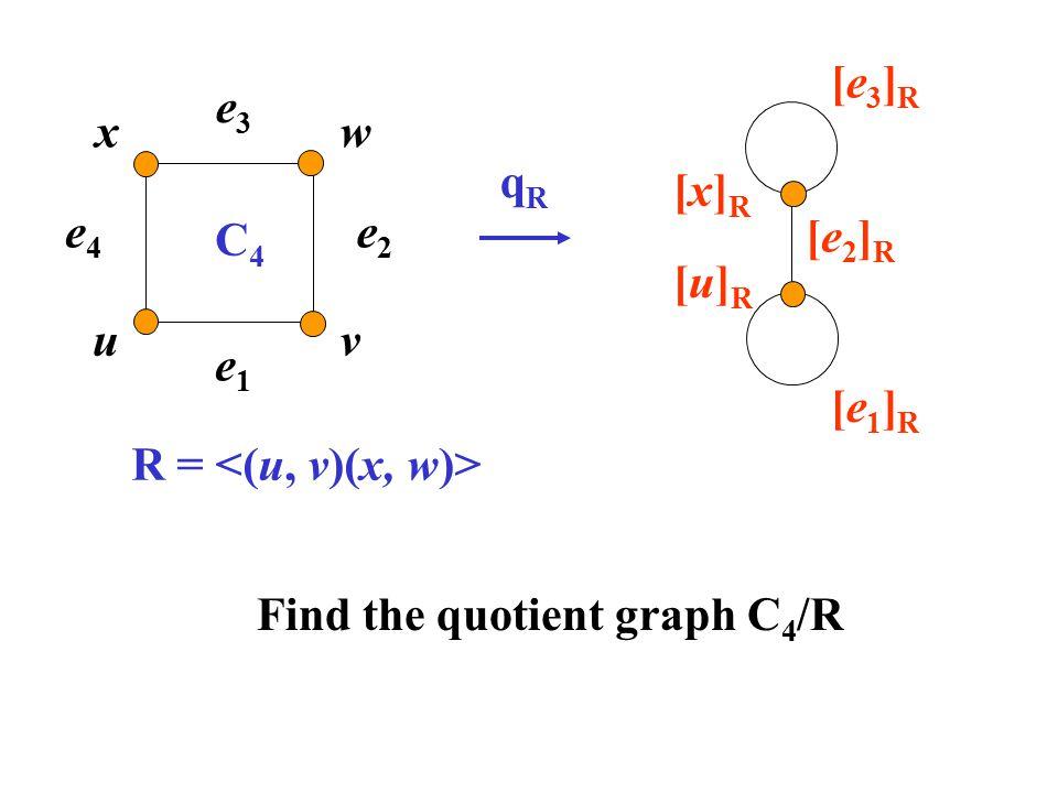 uv wx e1e1 e2e2 e3e3 e4e4 R = Find the quotient graph C 4 /R C4C4 [u]R[u]R [x]R[x]R [e2]R[e2]R [e3]R[e3]R [e1]R[e1]R qRqR
