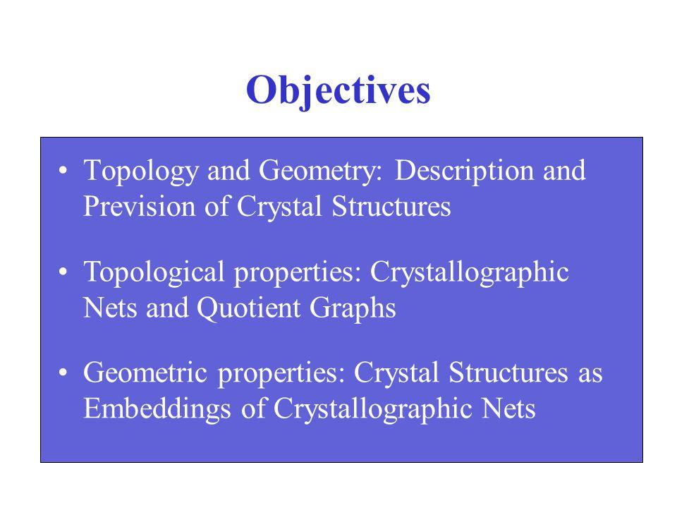 Quotient graphs Let G(V, E, m) be a graph and R < Aut(G) V/R = orbits [u] R of V by R E/R = orbits [uv] R of E by R G/R = G(V/R, E/R, m * ) quotient graph, with m * ([uv] R ) = ([u] R, [v] R ) The quotient map: q R (x) = [x] R (for x in V or E), defines a graph homomorphism.
