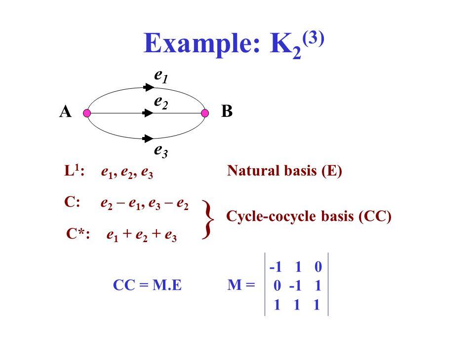 Example: K 2 (3) A B e1e1 e2e2 e3e3 L 1 : e 1, e 2, e 3 Natural basis (E) C: e 2 – e 1, e 3 – e 2 C*: e 1 + e 2 + e 3 } Cycle-cocycle basis (CC) CC =