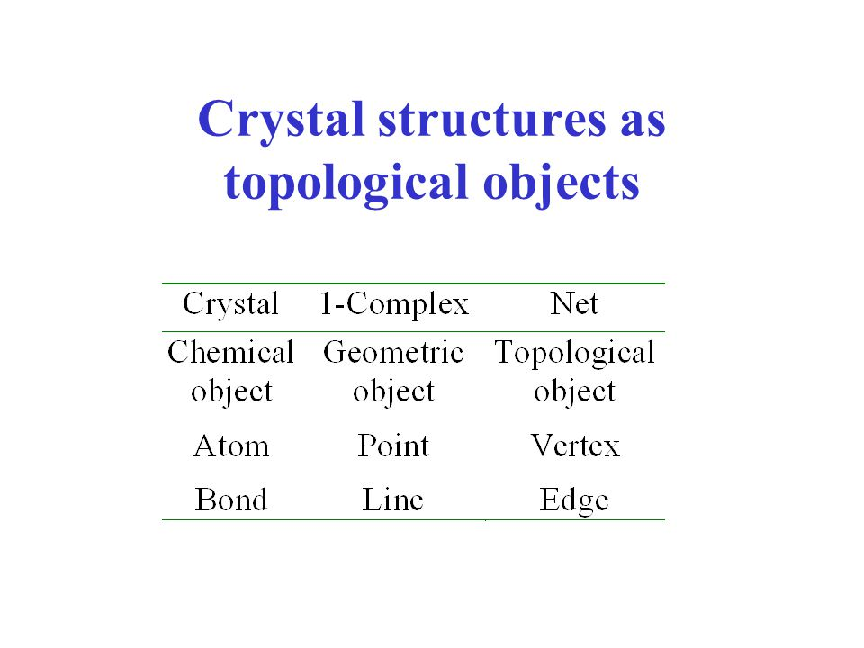 Non-crystallographic nets Local automorphisms = T' x {I, σ} T' σ T' = a b t' -t'
