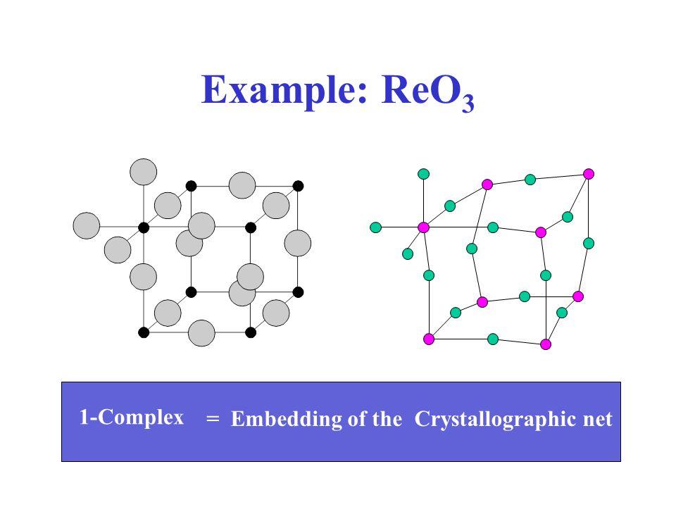 A cycle that is not a ring: CBEFGDC A BC D EF G CF = shortcut = C x + C y