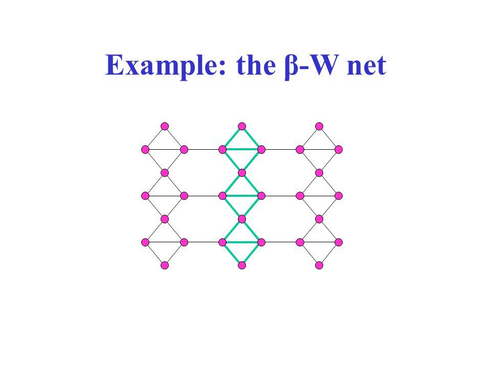 Example: the β-W net