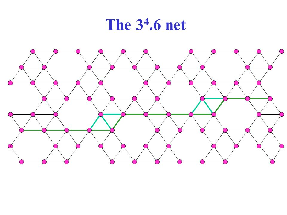 The 3 4.6 net
