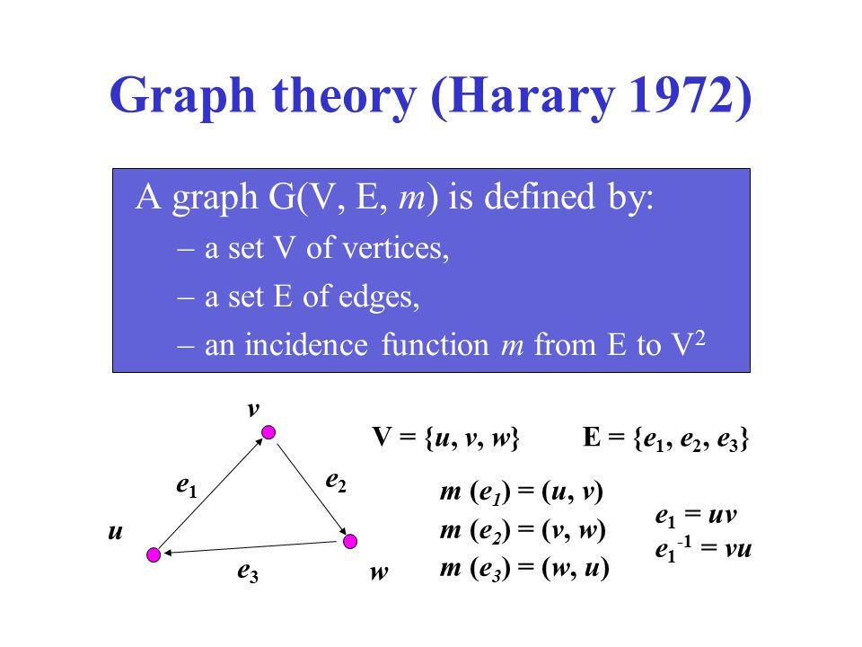 Point symmetry Generators:  (1,4)(2,5)(3,6) order 2  (1,2,3)(4,5,6)(A,B,C)order 3  (1,6)(2,5)(3,4)(B,C)order 2 (e 1 + e 2 + e 3 - e 4 - e 5 - e 6 = 0 ) Basis: (a, b, d) order 12  : (a, b, d)  (-a, -b, d) C 2 rotation  d  : (a, b, d)  (b, -a-b, d)C 3 rotation  d  : (a, b, d)  (-a-b, b, -d)C 2 rotation  d C 6 rotation