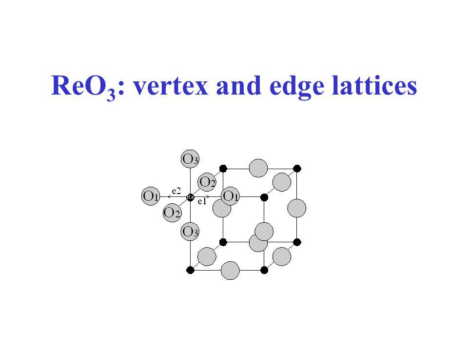 ReO 3 : vertex and edge lattices
